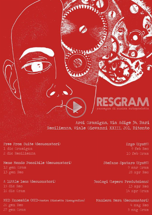 Resgram#7 - parte seconda-Live Tricology